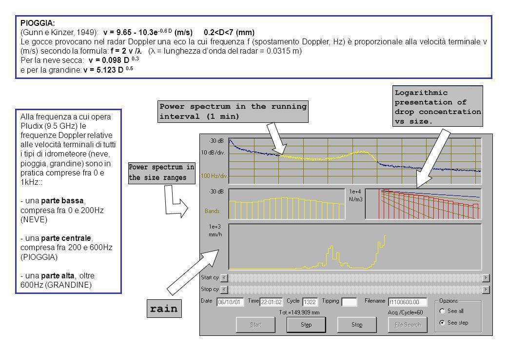 PIOGGIA: (Gunn e Kinzer, 1949): v = 9.65 - 10.3e-0.6 D (m/s) 0.2<D<7 (mm)