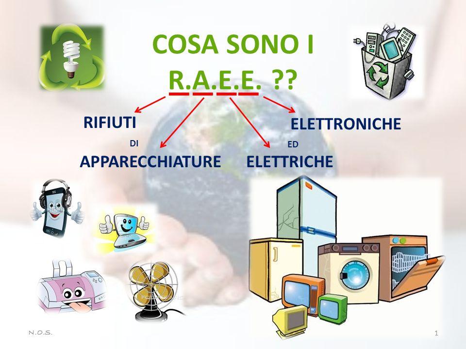 COSA SONO I R.A.E.E. RIFIUTI ELETTRONICHE APPARECCHIATURE