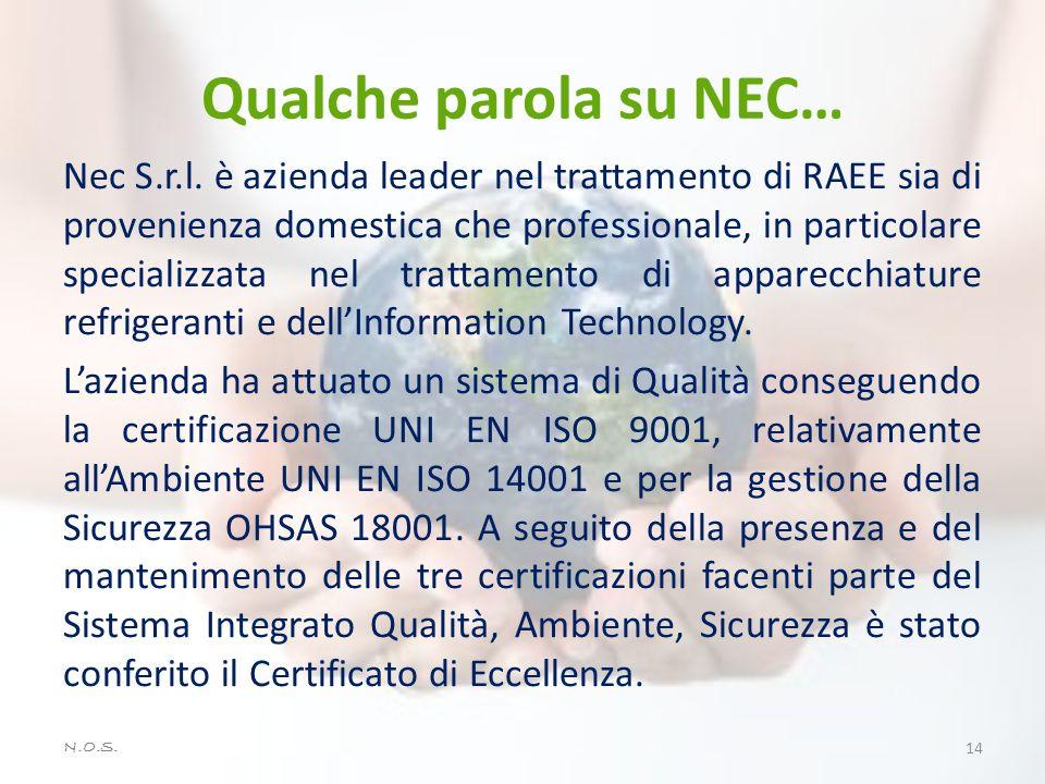 Qualche parola su NEC…