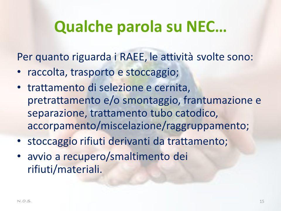 Qualche parola su NEC… Per quanto riguarda i RAEE, le attività svolte sono: raccolta, trasporto e stoccaggio;