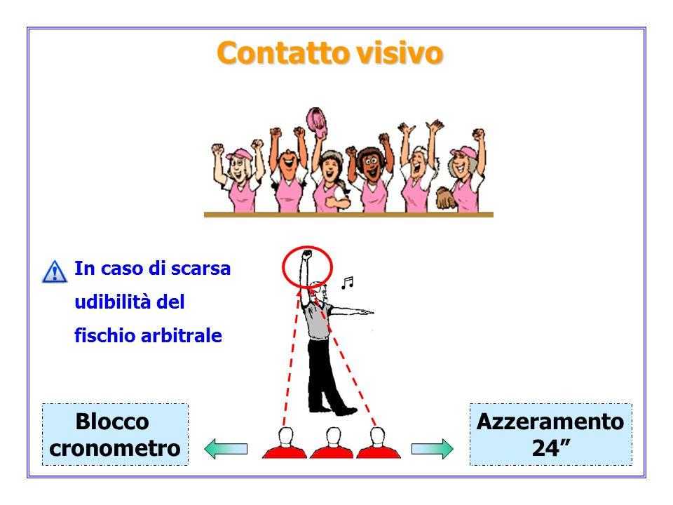 Contatto visivo Blocco cronometro Azzeramento 24 In caso di scarsa