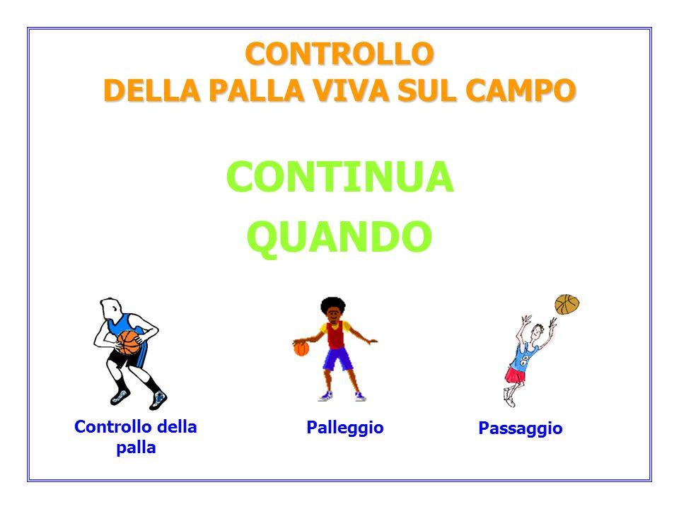 CONTROLLO DELLA PALLA VIVA SUL CAMPO