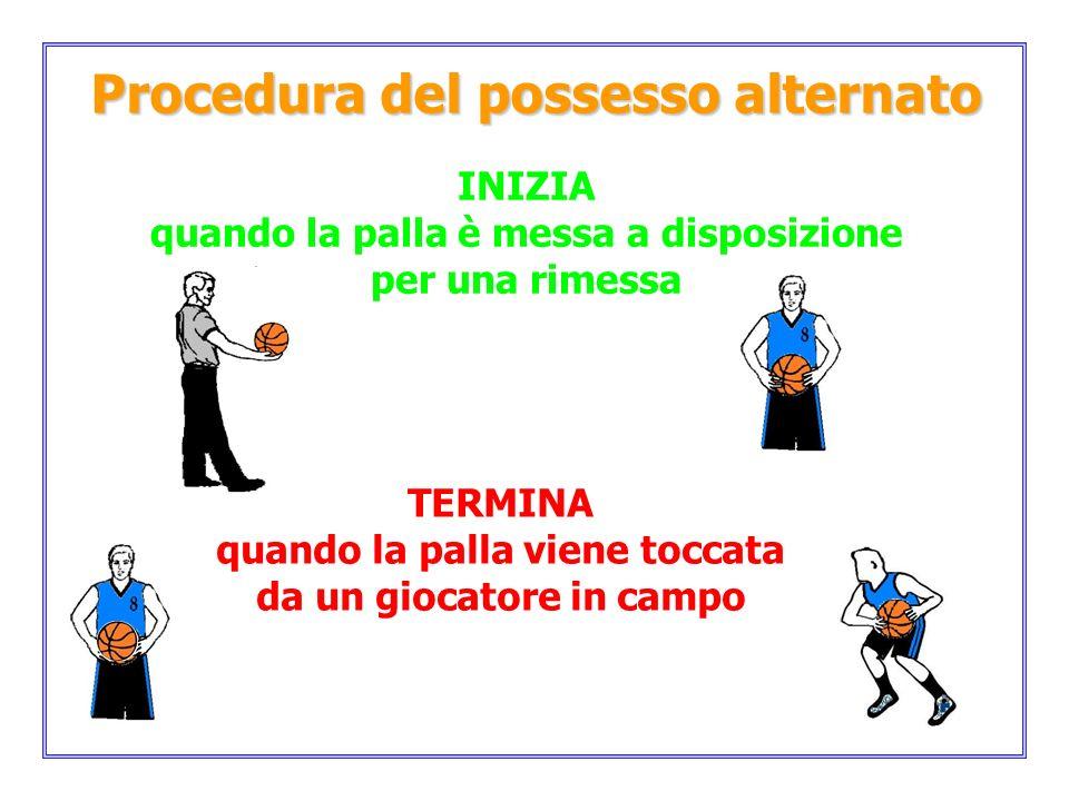 Procedura del possesso alternato