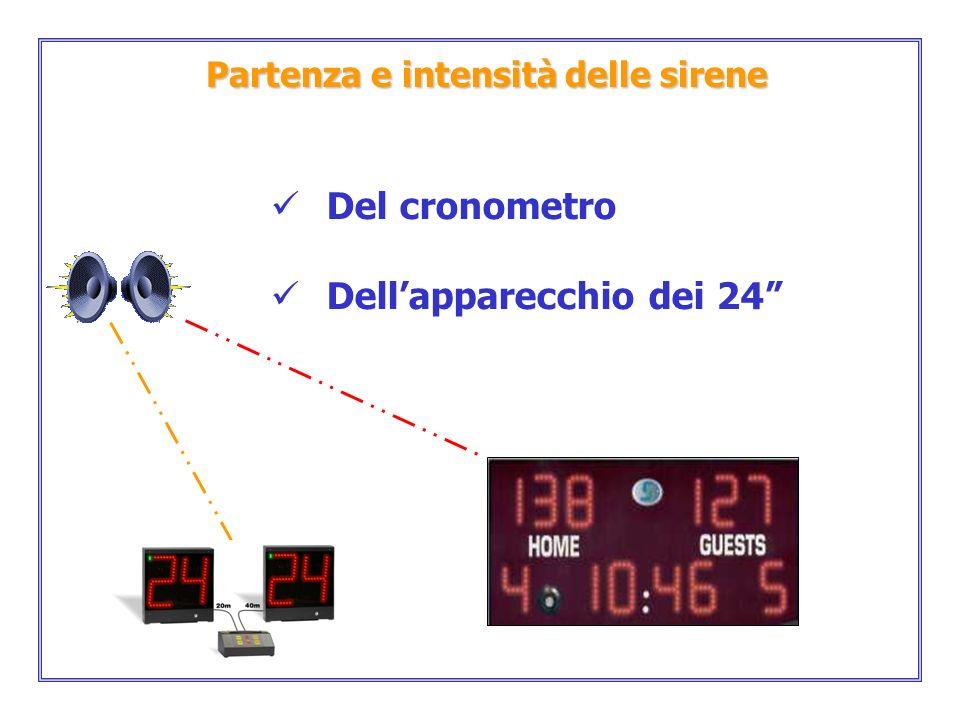Partenza e intensità delle sirene