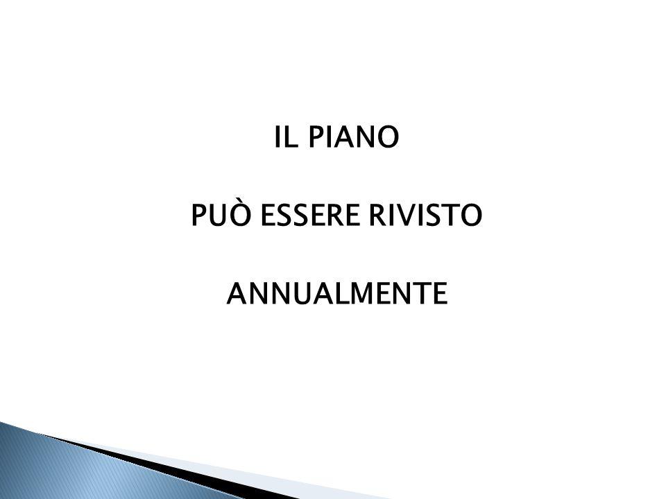IL PIANO PUÒ ESSERE RIVISTO ANNUALMENTE