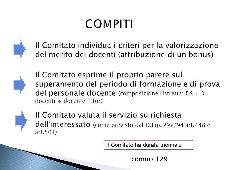 COMPITI Il Comitato individua i criteri per la valorizzazione del merito dei docenti (attribuzione di un bonus)