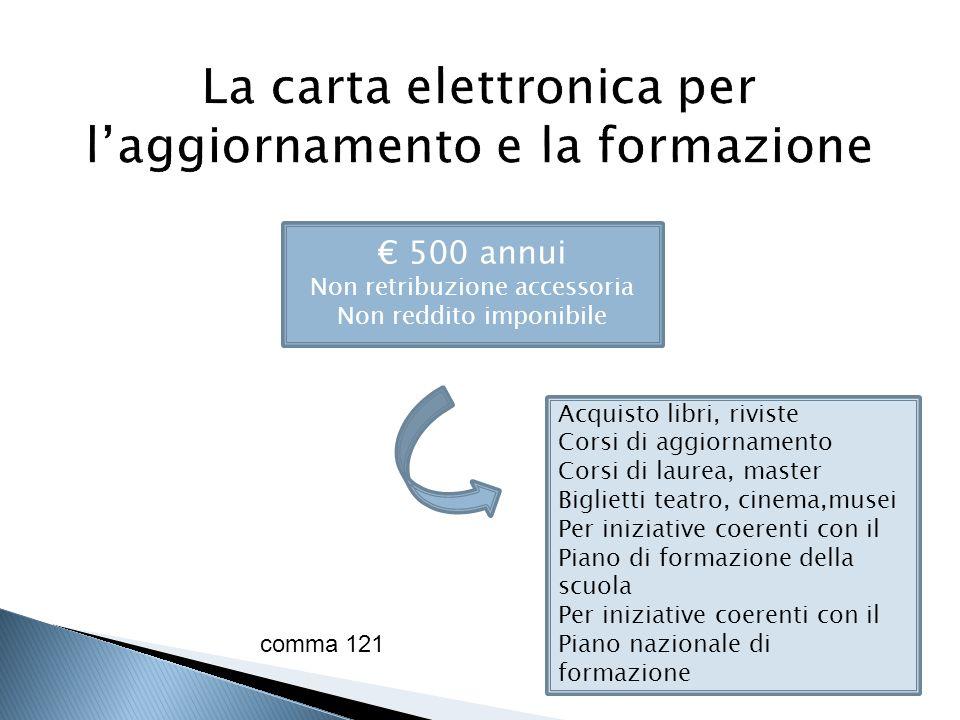 La carta elettronica per l'aggiornamento e la formazione