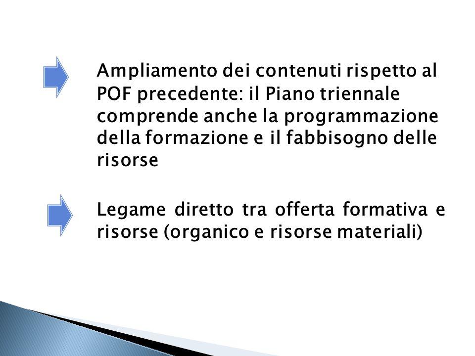Ampliamento dei contenuti rispetto al POF precedente: il Piano triennale comprende anche la programmazione della formazione e il fabbisogno delle risorse
