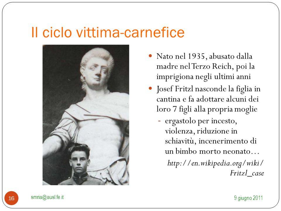 Il ciclo vittima-carnefice