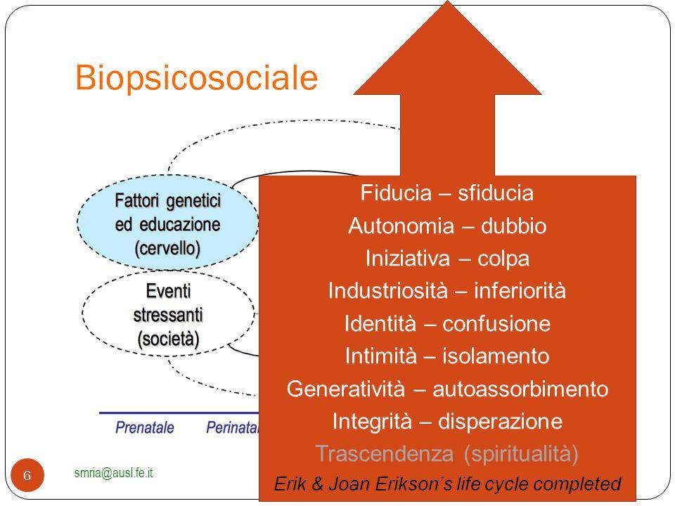 Biopsicosociale Fiducia – sfiducia Autonomia – dubbio