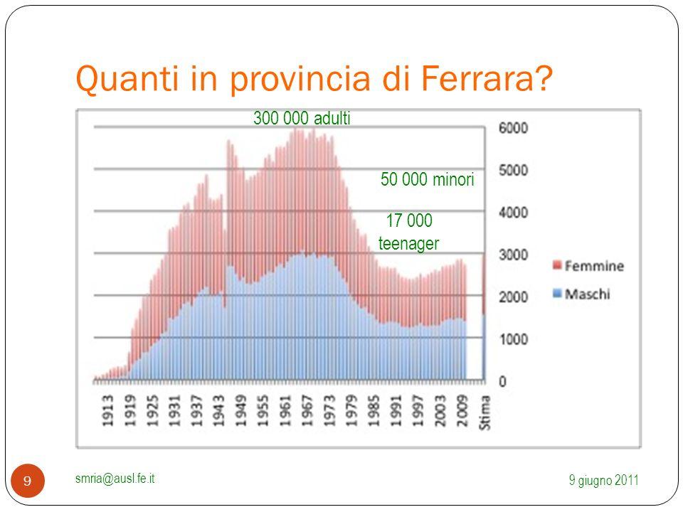 Quanti in provincia di Ferrara