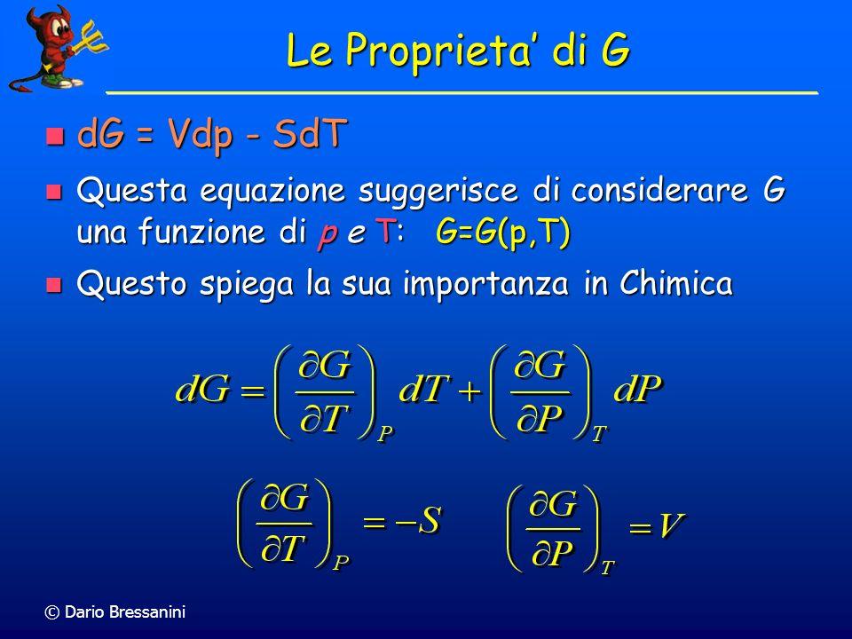 Le Proprieta' di G dG = Vdp - SdT