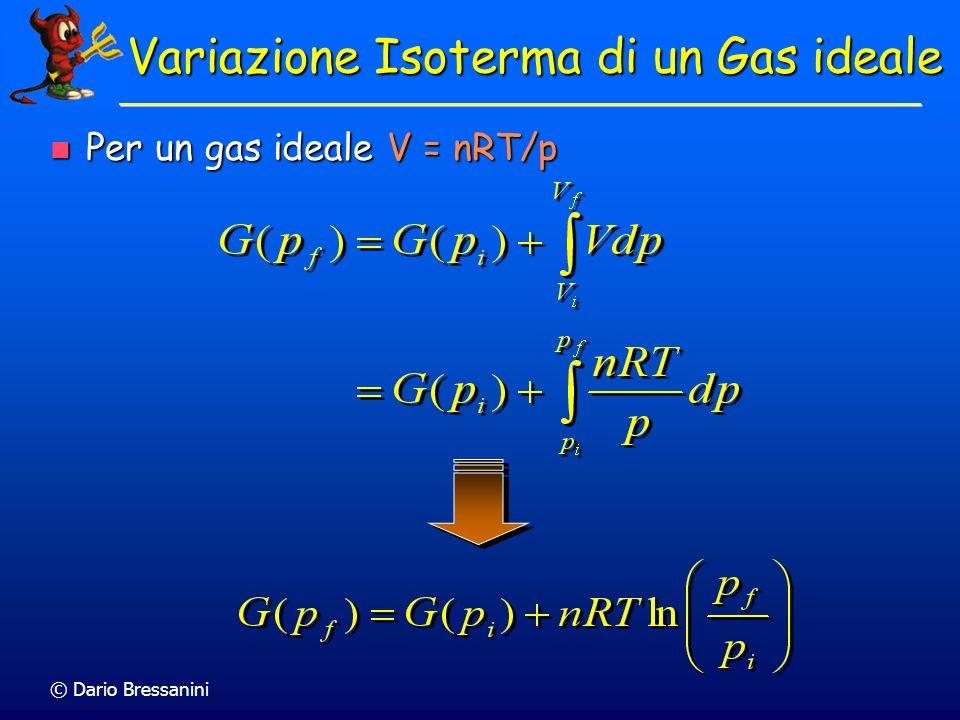 Variazione Isoterma di un Gas ideale