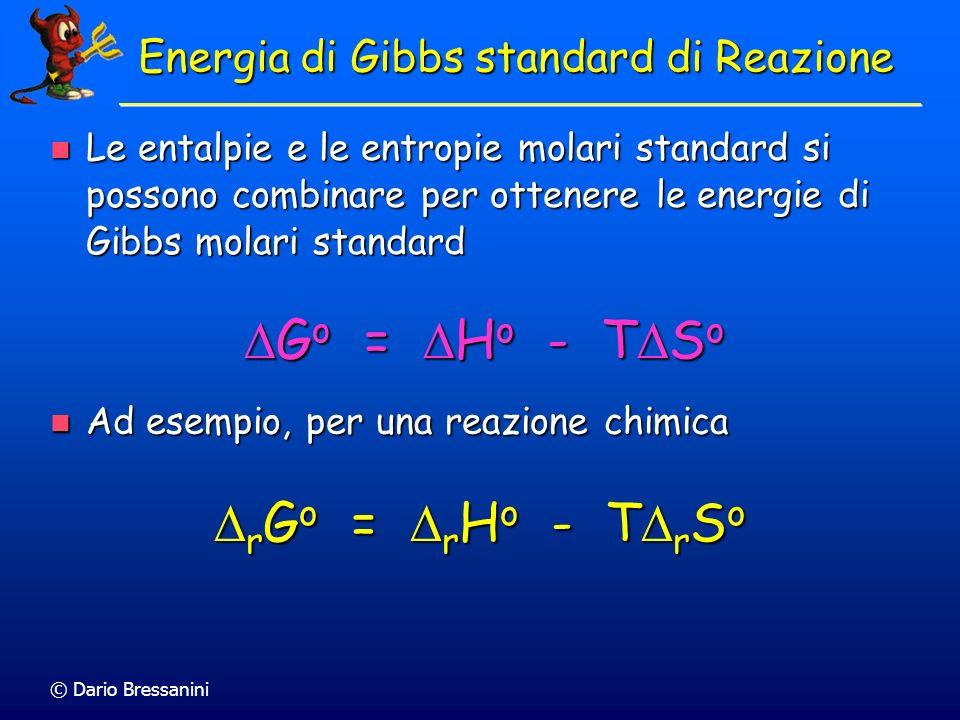 Energia di Gibbs standard di Reazione