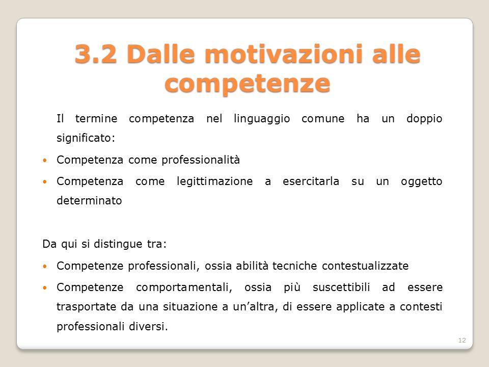 3.2 Dalle motivazioni alle competenze