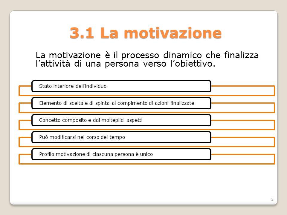 3.1 La motivazione Stato interiore dell'individuo. Elemento di scelta e di spinta al compimento di azioni finalizzate.