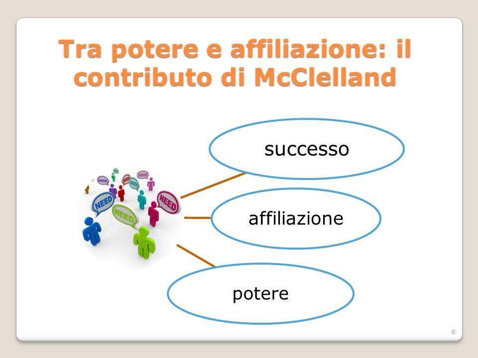 Tra potere e affiliazione: il contributo di McClelland