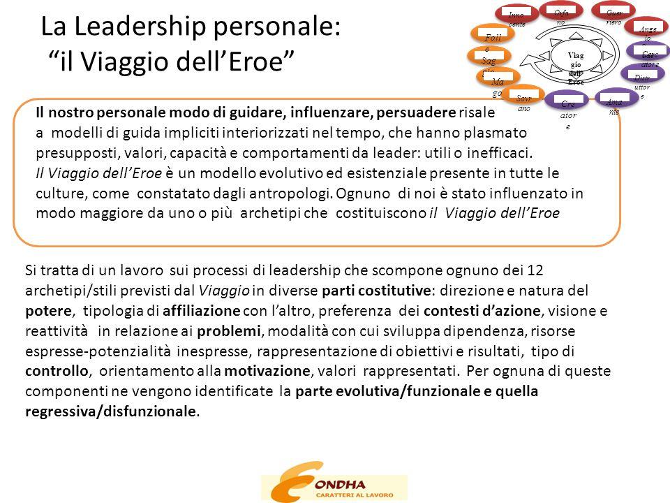 La Leadership personale: il Viaggio dell'Eroe