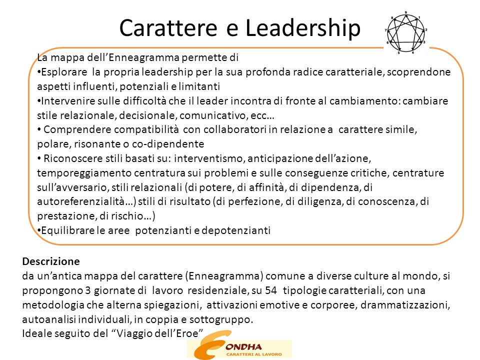 Carattere e Leadership