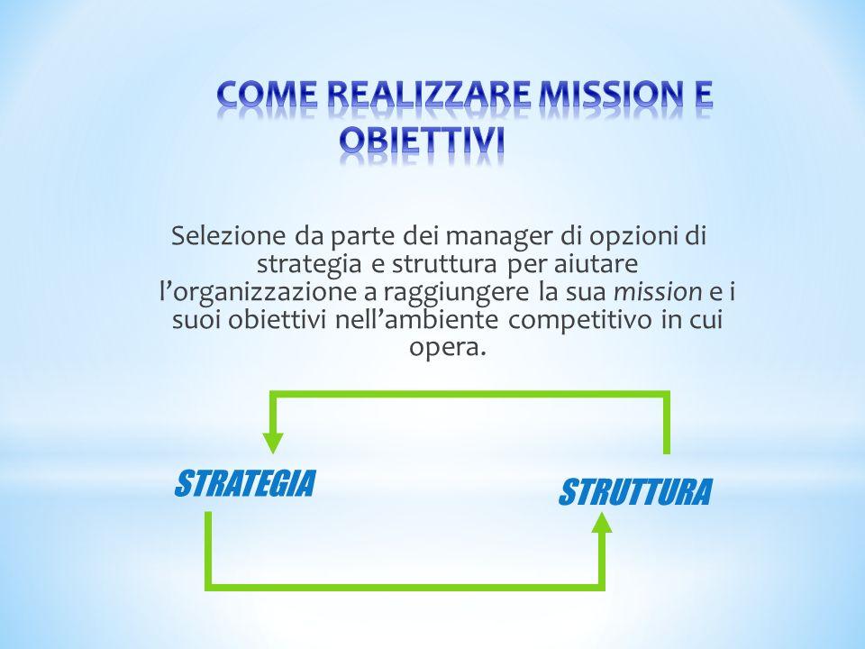COME REALIZZARE MISSION E OBIETTIVI