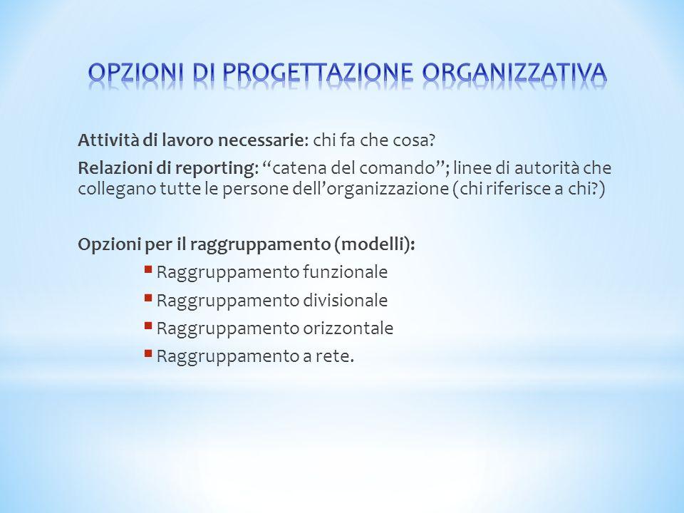 OPZIONI DI PROGETTAZIONE ORGANIZZATIVA