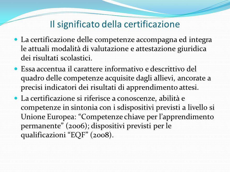 Il significato della certificazione