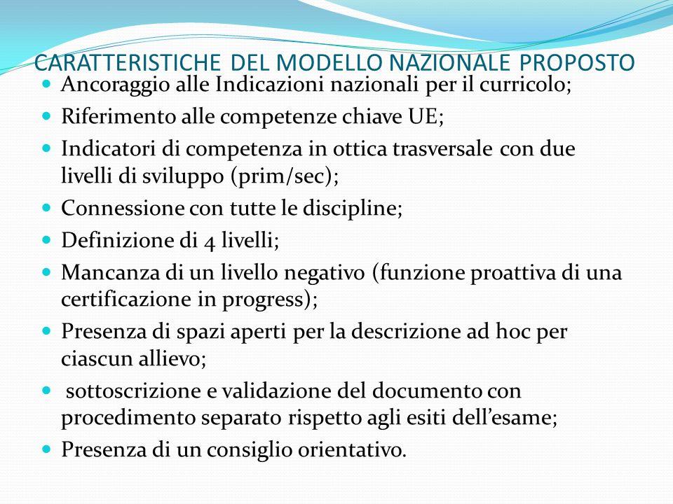 CARATTERISTICHE DEL MODELLO NAZIONALE PROPOSTO