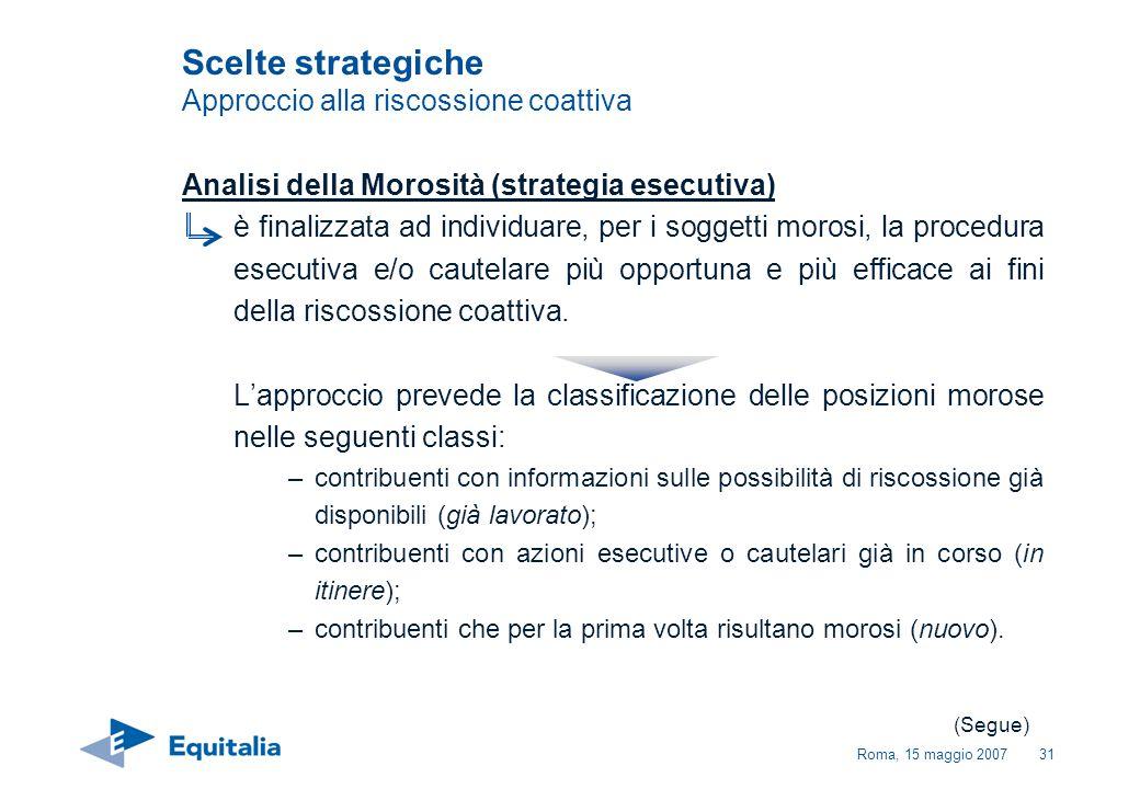Scelte strategiche Approccio alla riscossione coattiva