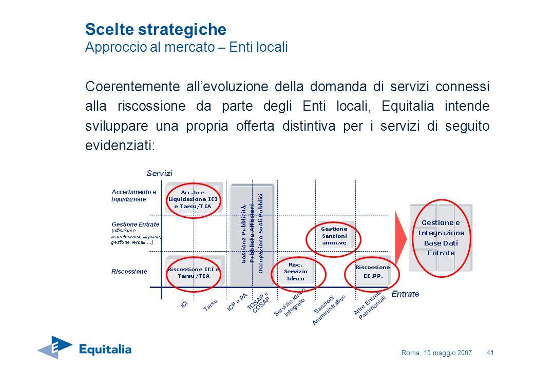 Scelte strategiche Approccio al mercato – Enti locali