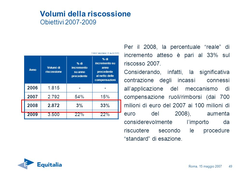 Volumi della riscossione Obiettivi 2007-2009