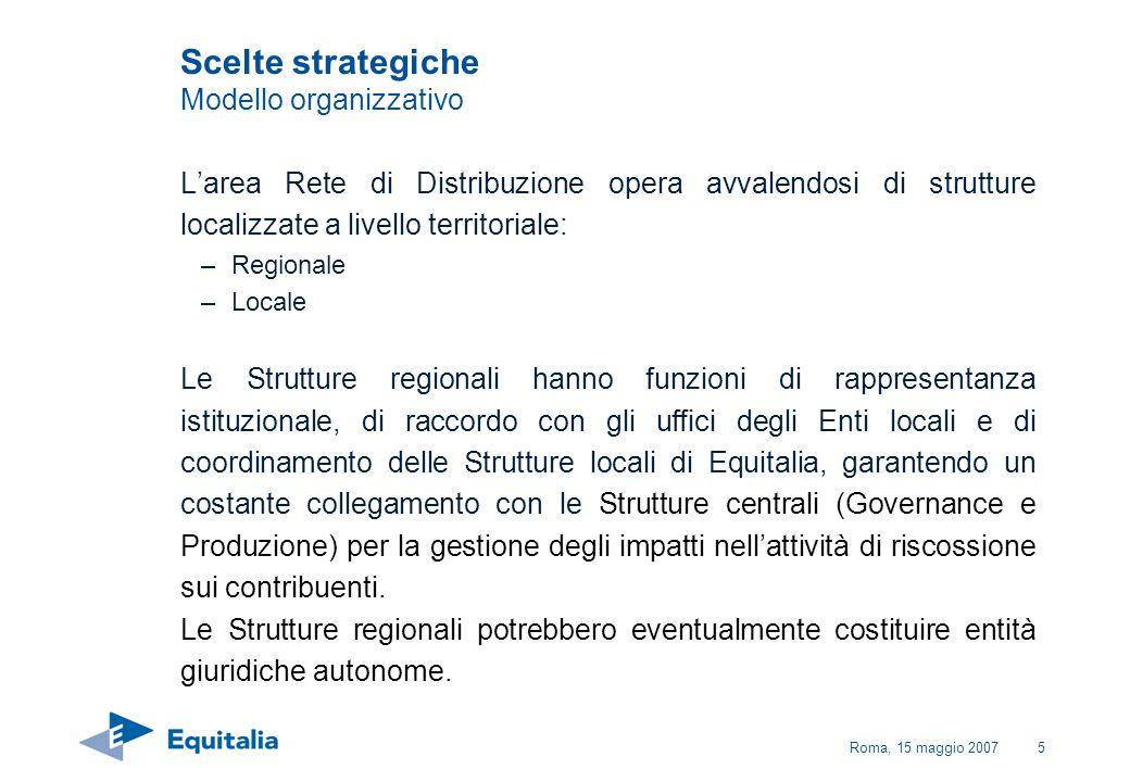 Scelte strategiche Modello organizzativo