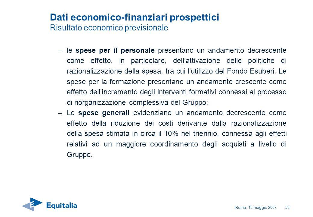 Dati economico-finanziari prospettici Risultato economico previsionale