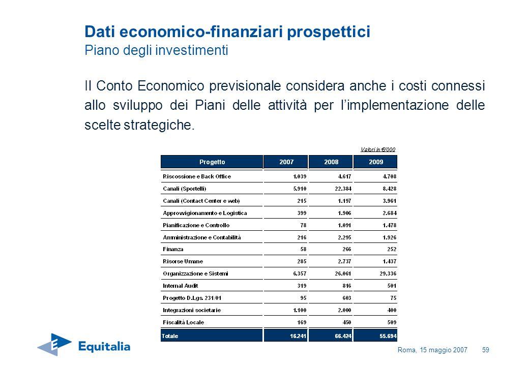 Dati economico-finanziari prospettici Piano degli investimenti