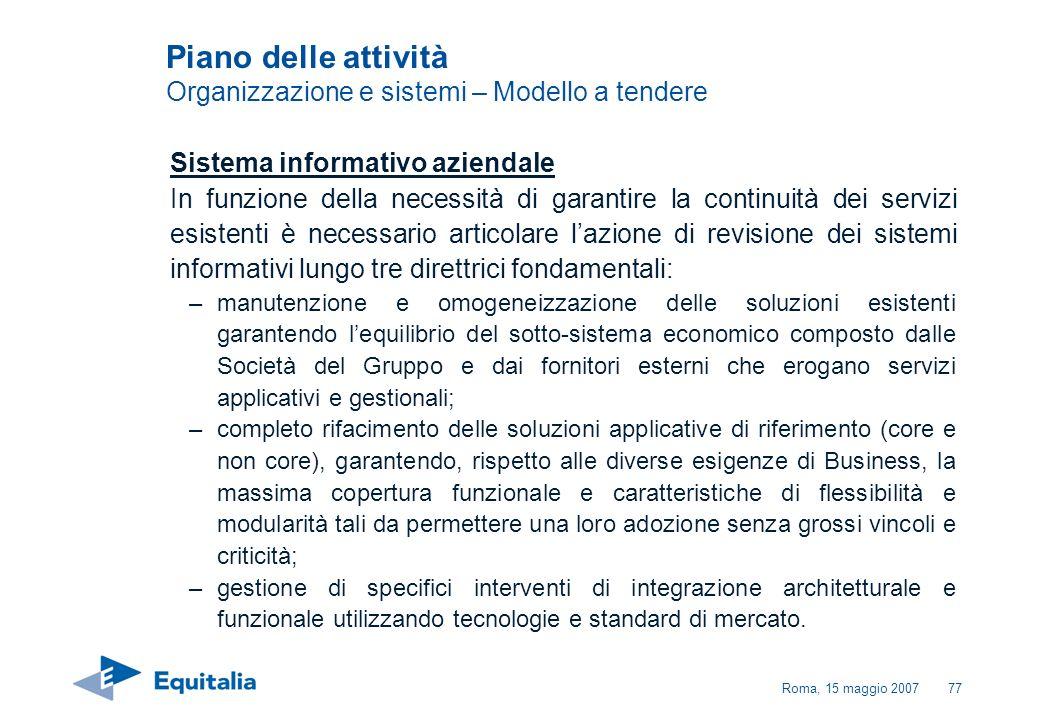 Piano delle attività Organizzazione e sistemi – Modello a tendere