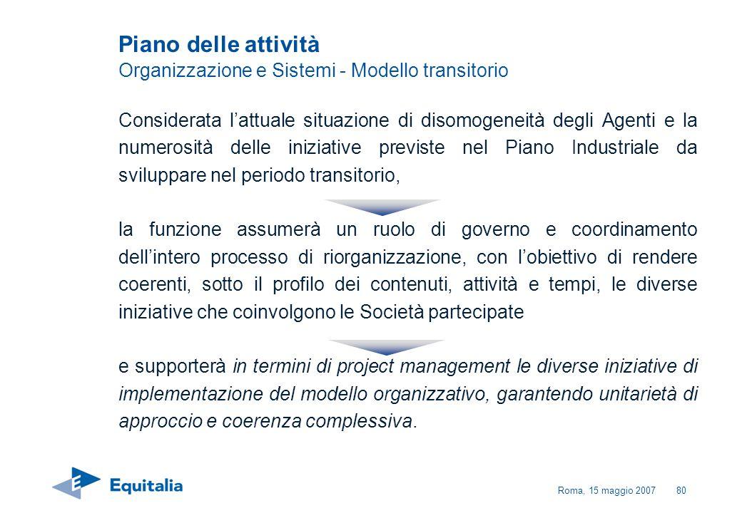 Piano delle attività Organizzazione e Sistemi - Modello transitorio