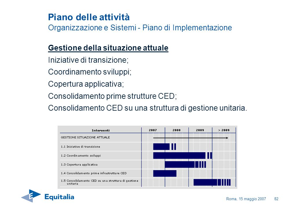 Piano delle attività Organizzazione e Sistemi - Piano di Implementazione