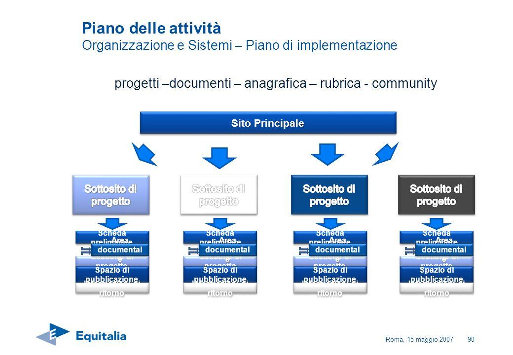 Piano delle attività Organizzazione e Sistemi – Piano di implementazione