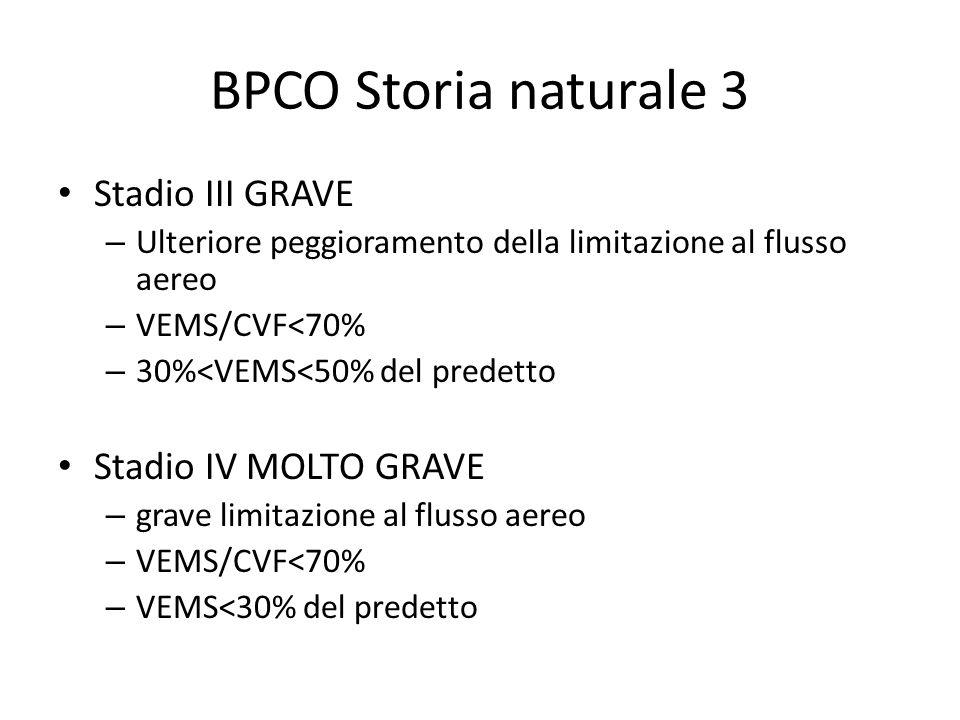 BPCO Storia naturale 3 Stadio III GRAVE Stadio IV MOLTO GRAVE