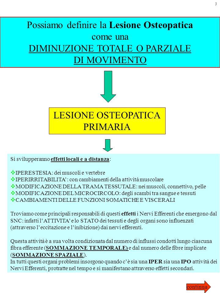 Possiamo definire la Lesione Osteopatica come una