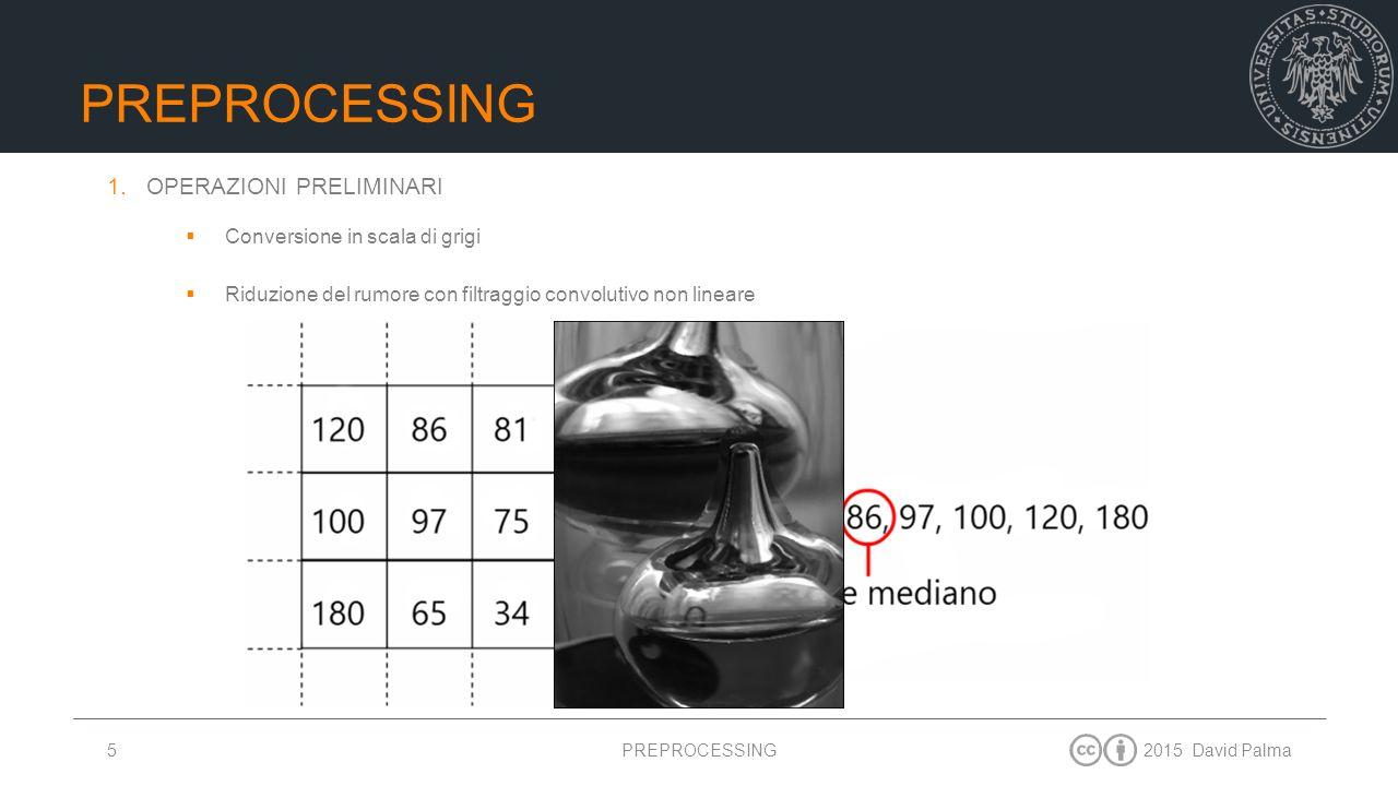 Preprocessing OPERAZIONI PRELIMINARI Conversione in scala di grigi