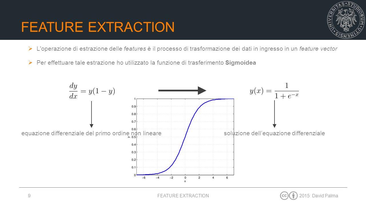 FEATURE EXTRACTION L operazione di estrazione delle features è il processo di trasformazione dei dati in ingresso in un feature vector.