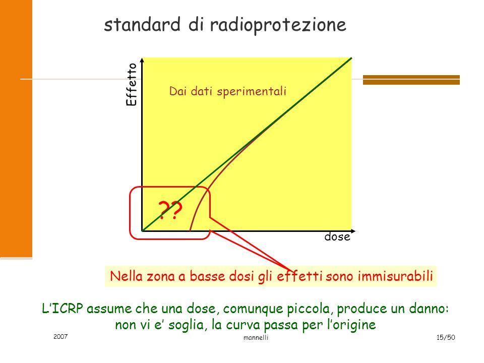 standard di radioprotezione