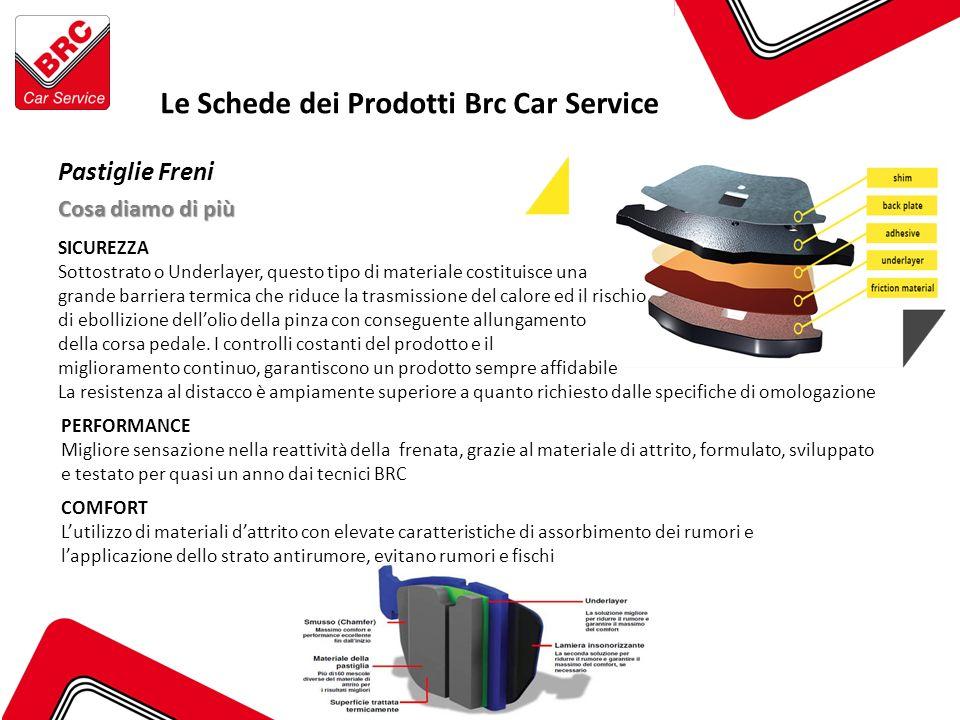 Le Schede dei Prodotti Brc Car Service