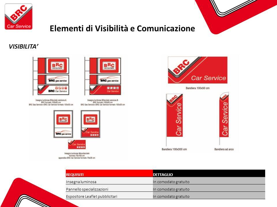 Elementi di Visibilità e Comunicazione