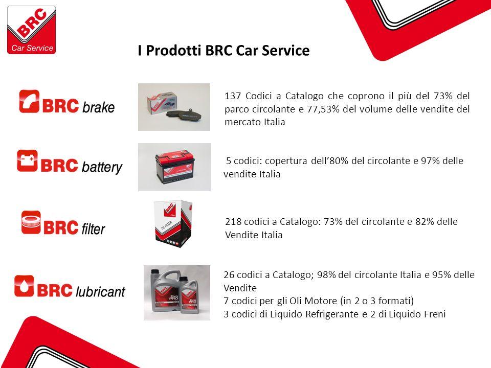 I Prodotti BRC Car Service
