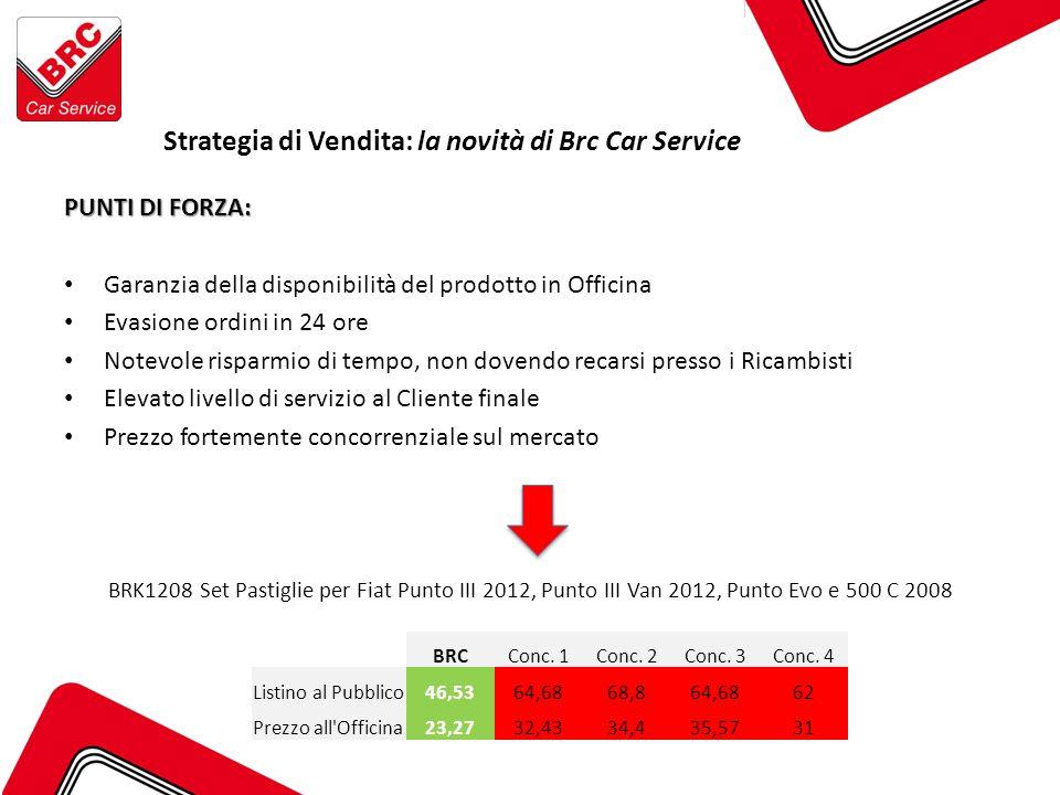 Strategia di Vendita: la novità di Brc Car Service