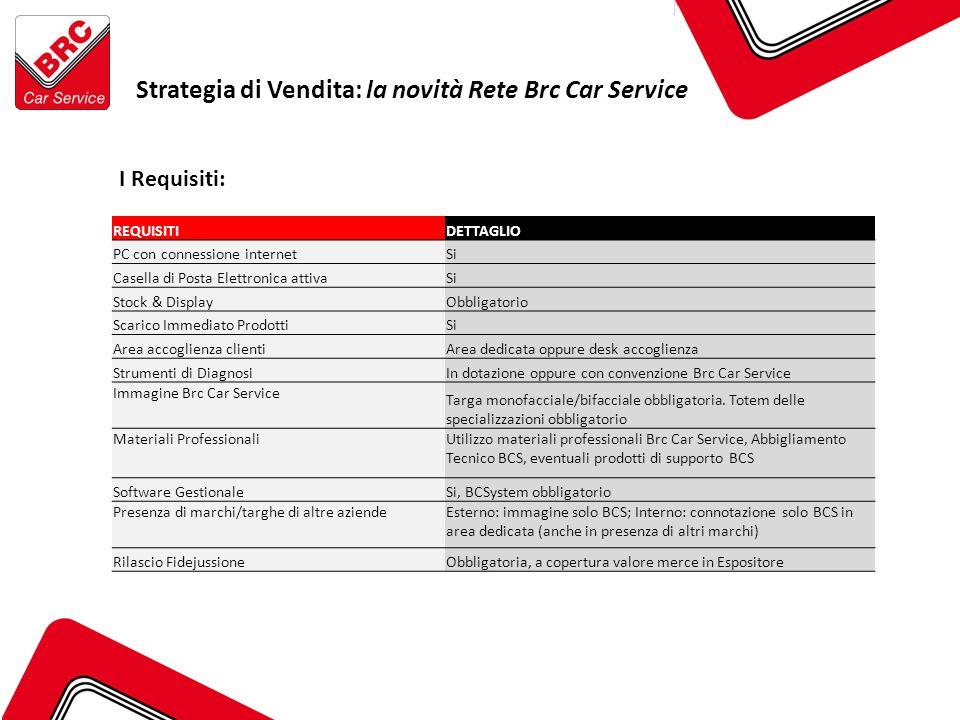 Strategia di Vendita: la novità Rete Brc Car Service