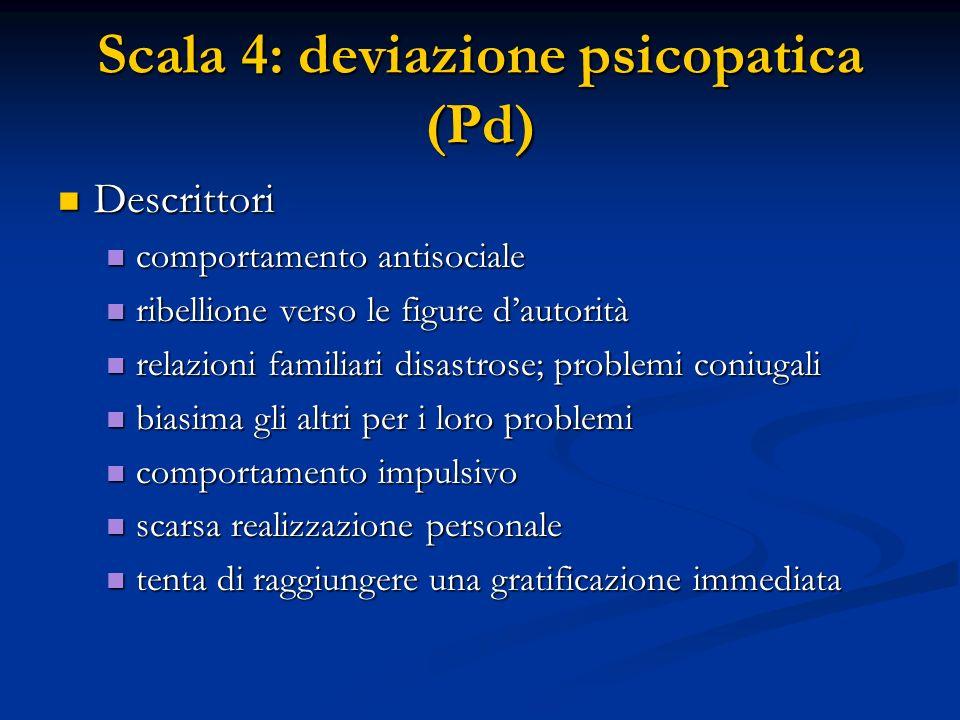 Scala 4: deviazione psicopatica (Pd)