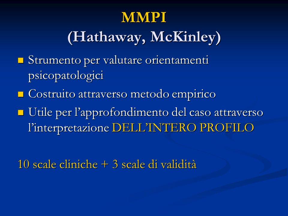 MMPI (Hathaway, McKinley)