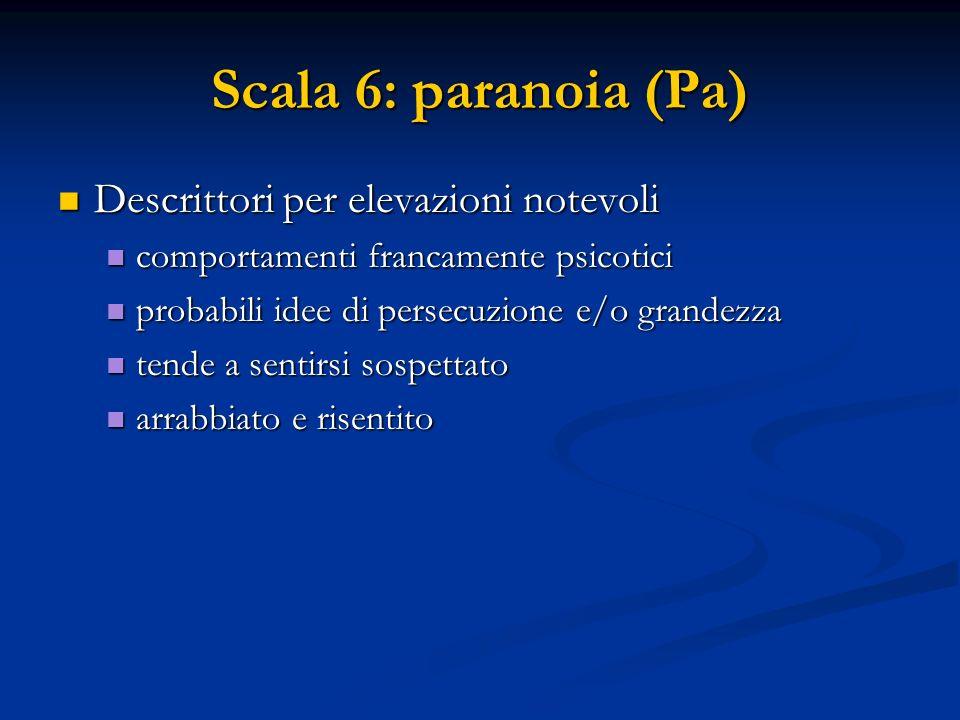 Scala 6: paranoia (Pa) Descrittori per elevazioni notevoli